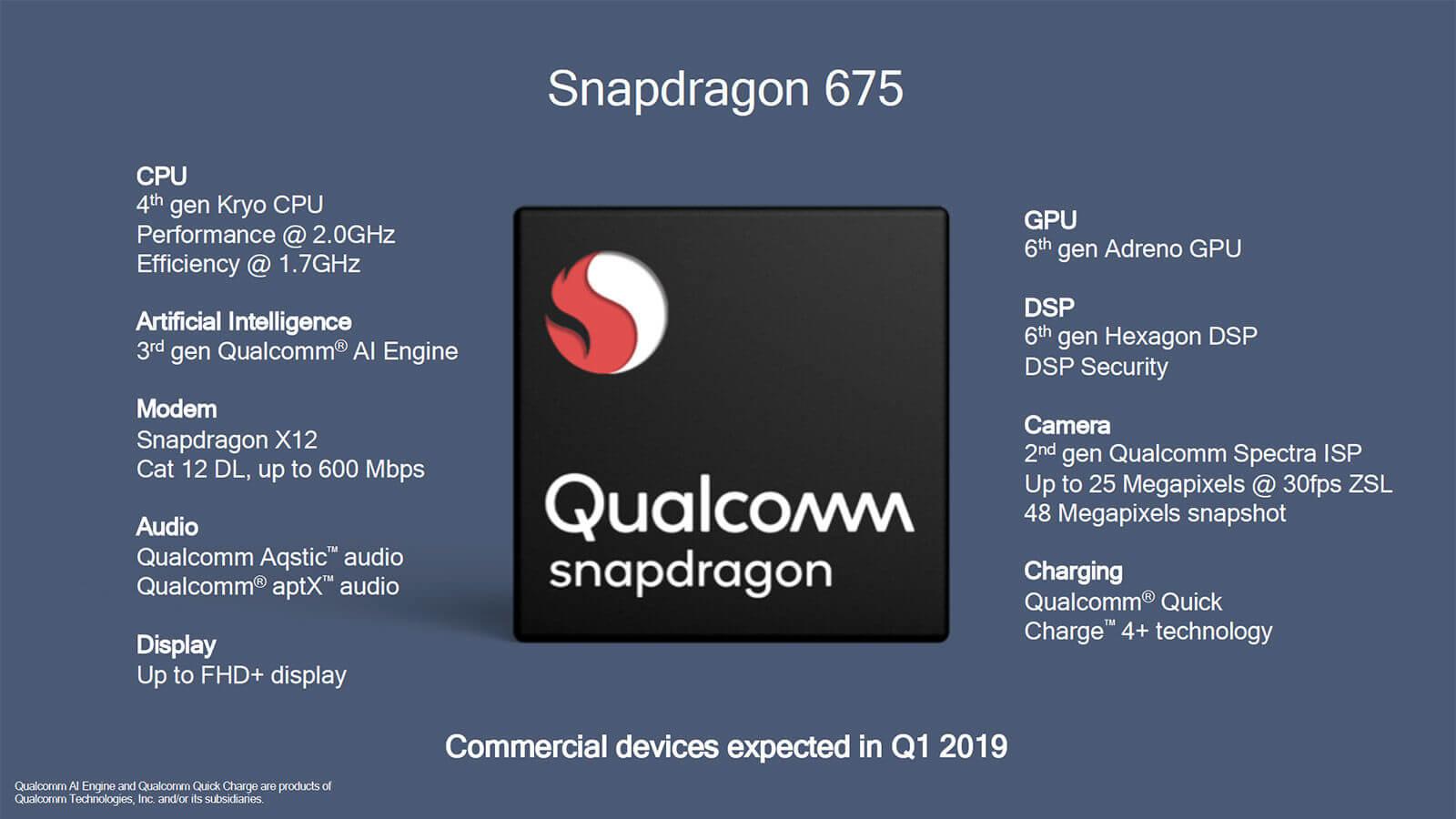 snapdragon 675 soc